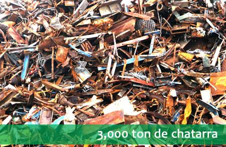 Recolección, acopio y reciclaje de metal ferroso y chatarra