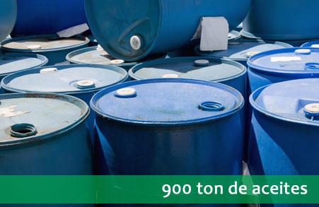 Recolección, acopio y reciclaje de aceite mineral y aceite vegetal