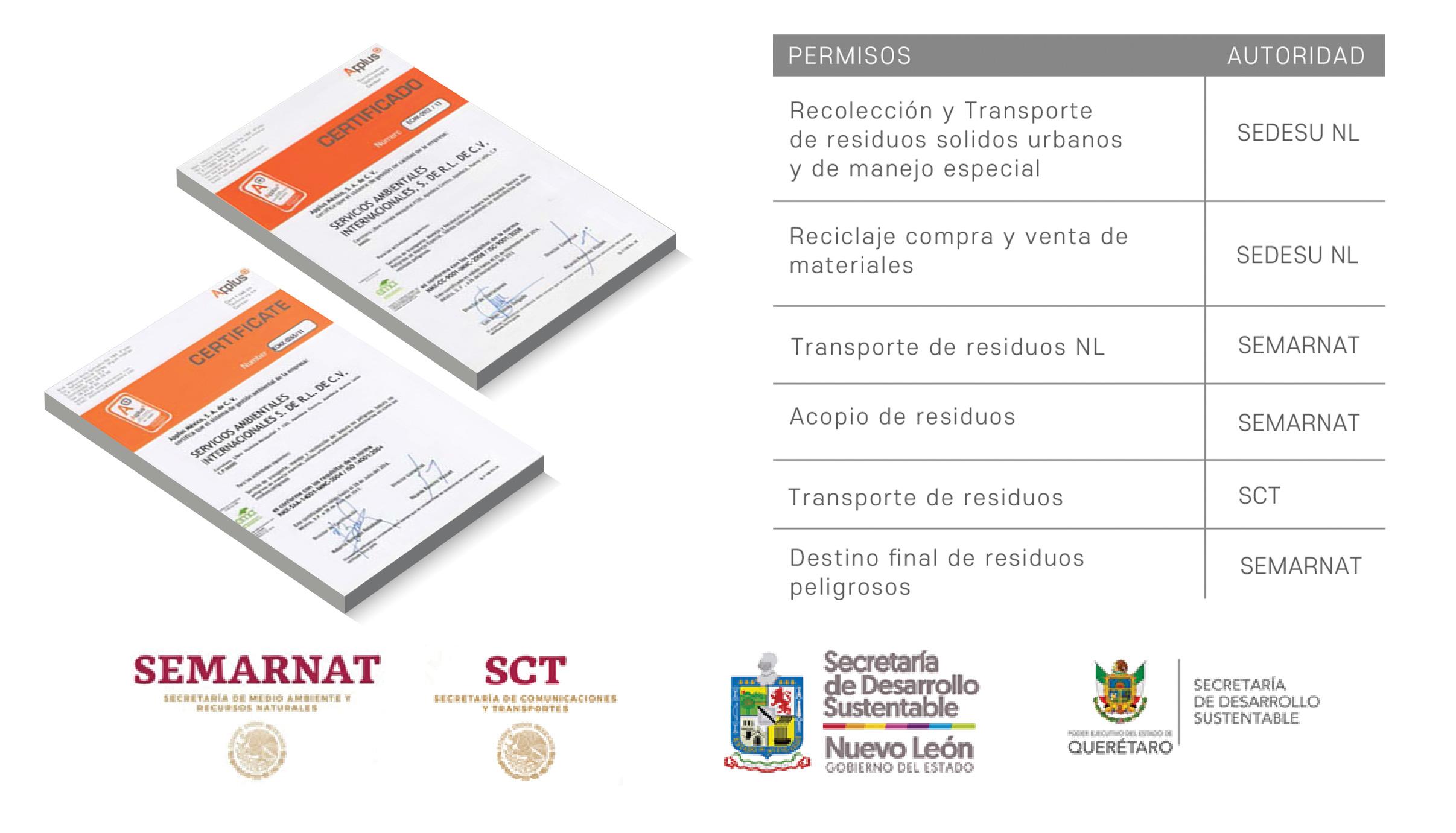 Permisos y certificaciones de servicios ambientales