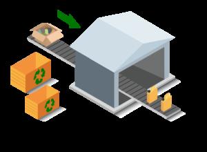 Reciclaje materiales